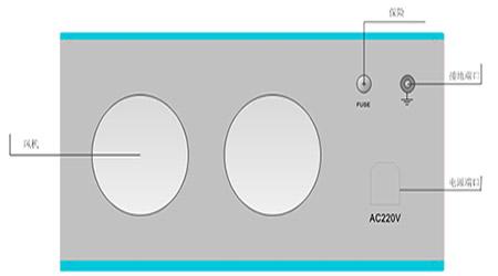 电压互感器分析仪的后面板布局示意图