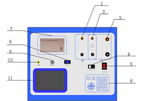 互感器伏安特性测试仪面板图